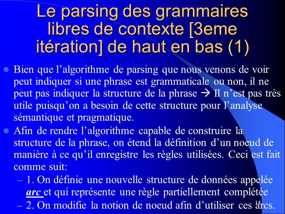 Le parsing des grammaires libres de contexte [3eme itération] de haut en bas (1)